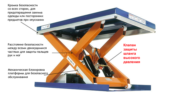 Lift table safety illustration image