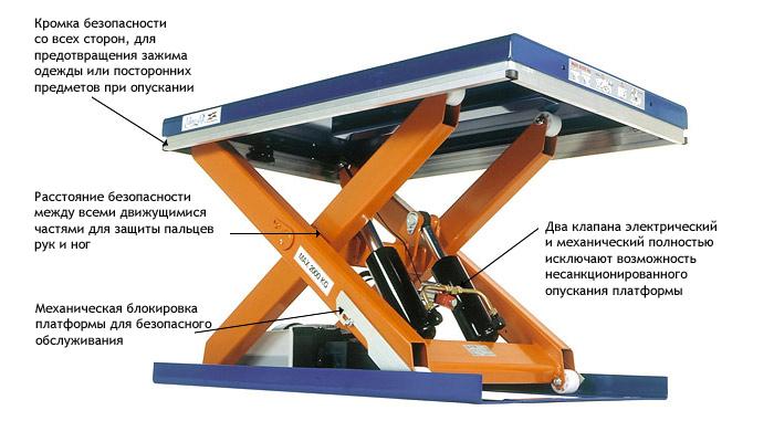 Подъемный стол ножничный гидравлический