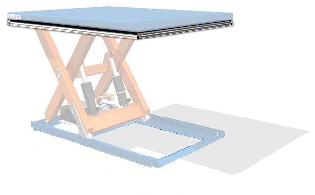 Кромка безопасности подъемного гидравлического стола