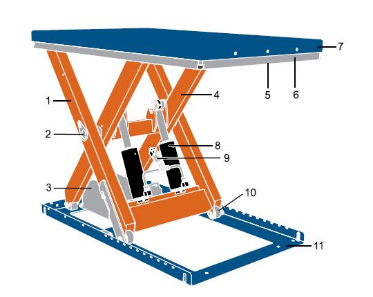 Чертеж подъемного стола ножничного типа